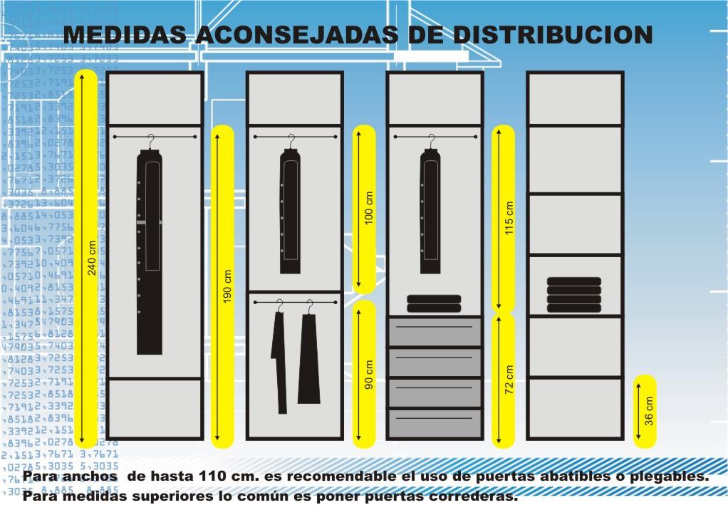 Armarios empotrados con puertas plegables for Medidas de puertas interiores